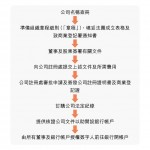 在香港開設公司的程序及所需文件