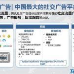 數據系統化分類平台 Data Management Platform